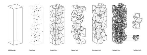 drawings_01_voronoi3d